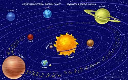 рассказ о планетах и космосе для детей