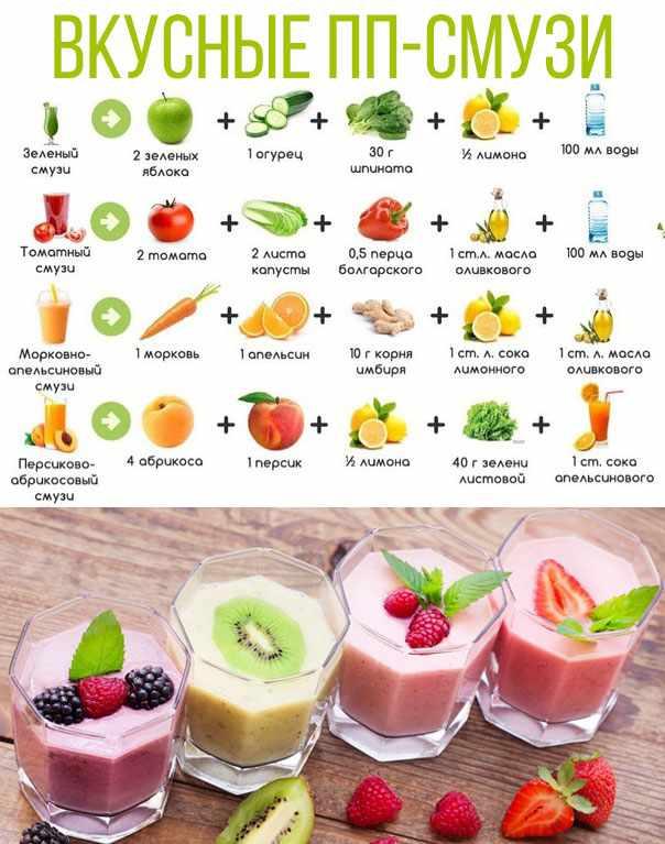рецепты смузи для детей