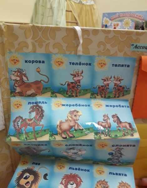 Выдвижная лента с названиями животных и их детёнышей