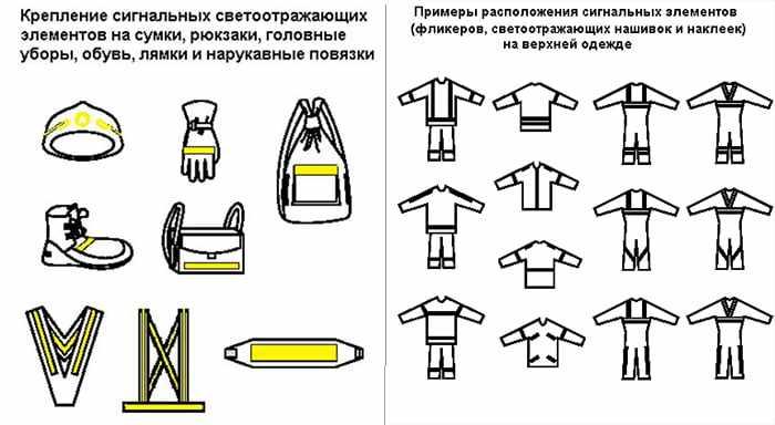 Схемы ношения фликеров на одежде