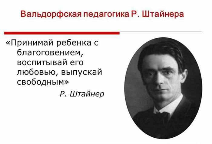 Р. Штайнер, основатель Вальдорфской школы